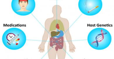 microbiome probiotics